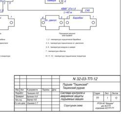 Электропривод и автоматизация скиповой подъемной установки Алтайского рудника диплом